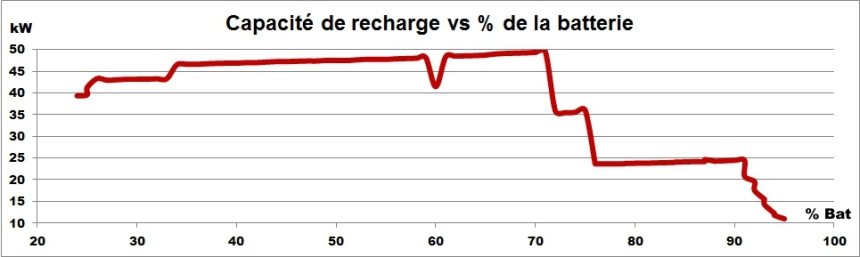 071 Kona Anal Graph charge.jpg
