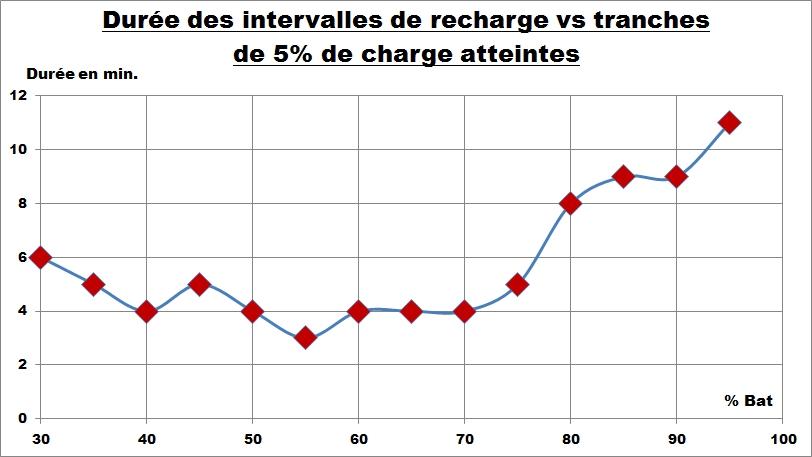 071 Kona Anal Graph Temp