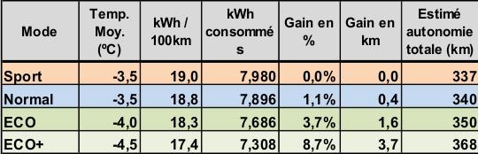 071 Kona Anal Stats 4 modes