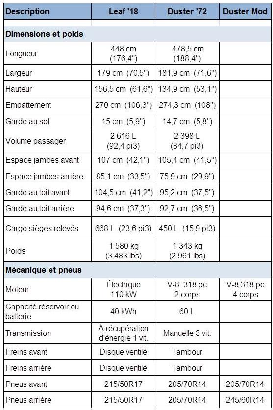 079 MusCar Stats1.jpg