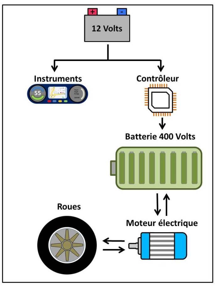 086 VEHiver Diagram VE
